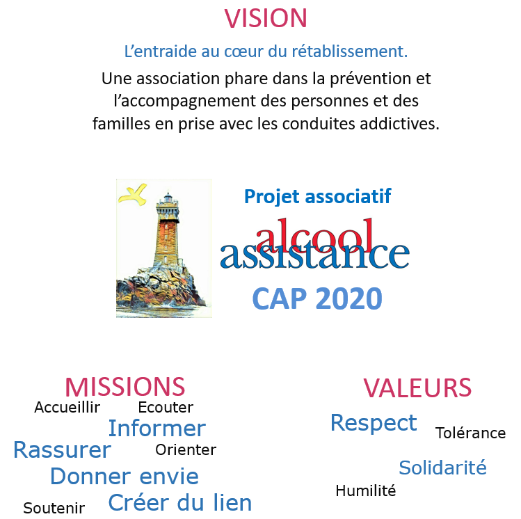 Image projet asso